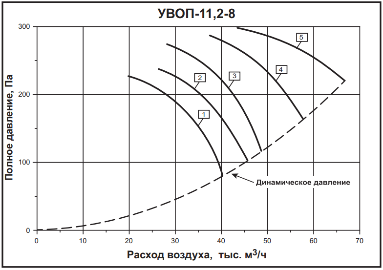 а-11,2-8