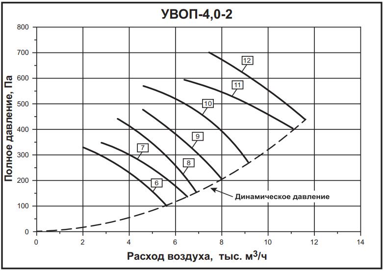 а-4-2