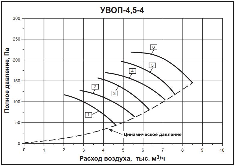 а-4,5-4