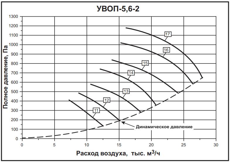 а-5,6-2