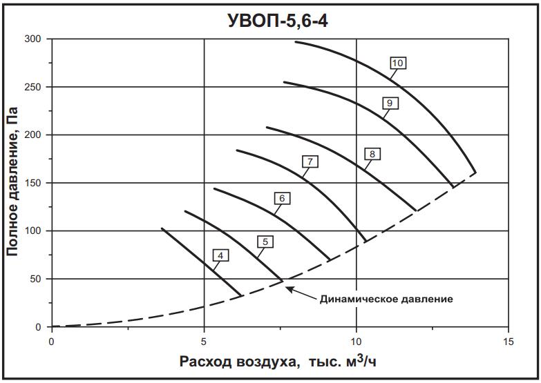 а-5,6-4