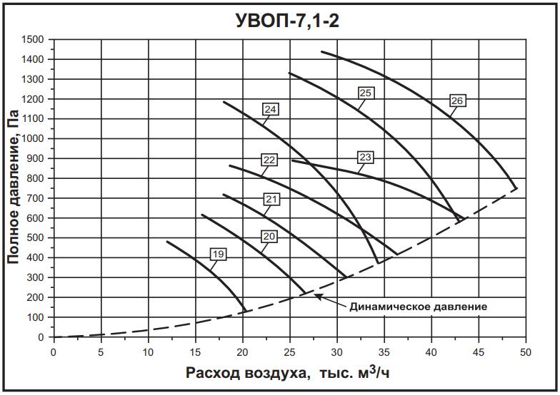 а-7,1-2