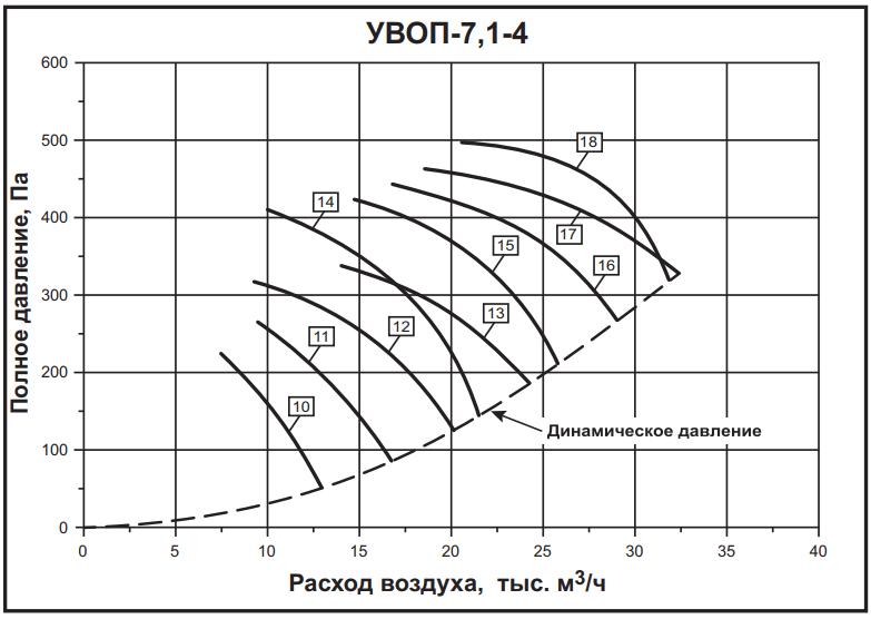 а-7,1-4