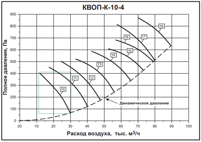 а10-4