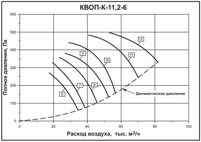 а11,2-6