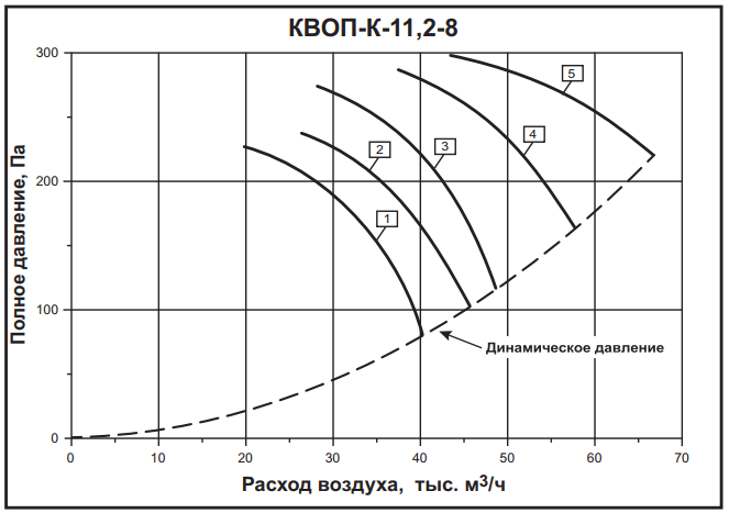 а11,2-8