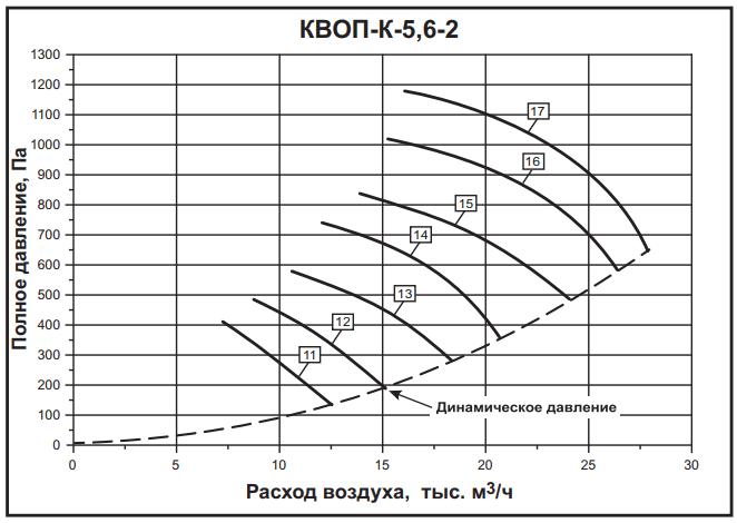 а5,6-2